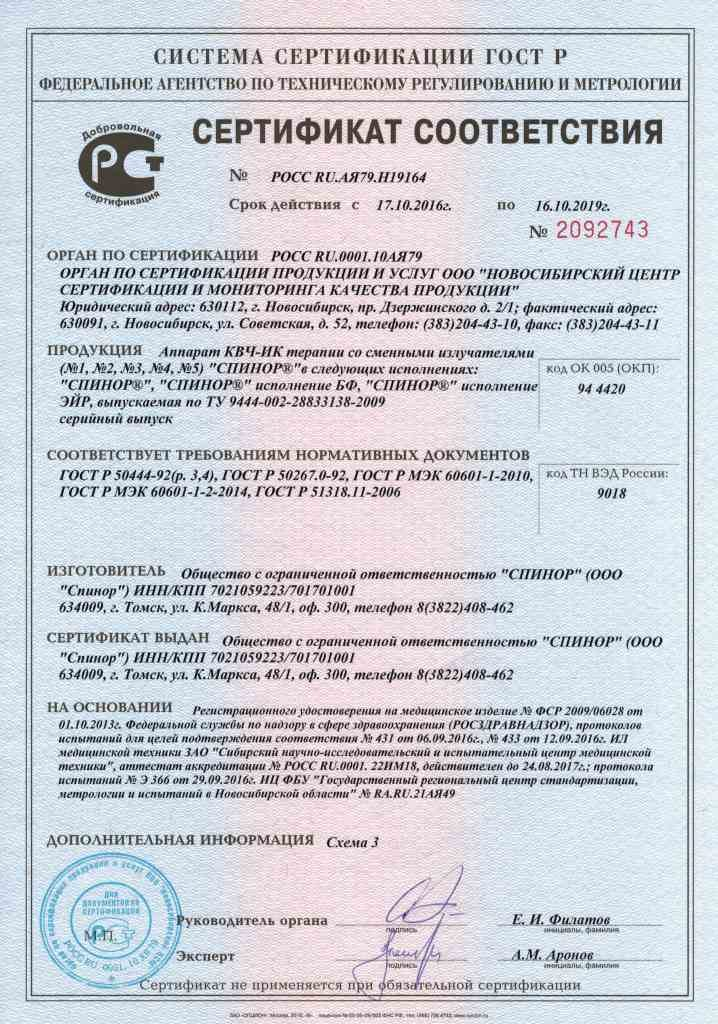 Сертификат соответствия СПИНОР
