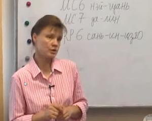 Лечение гипертонии аппаратом спинор лекция